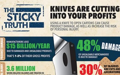 Knives Are Cutting Into Your Profits