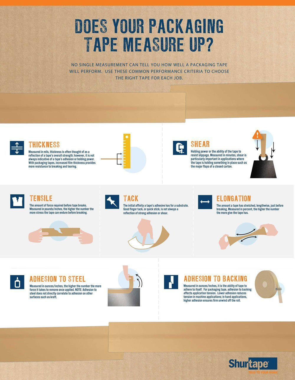 PackagingTape_Infographic