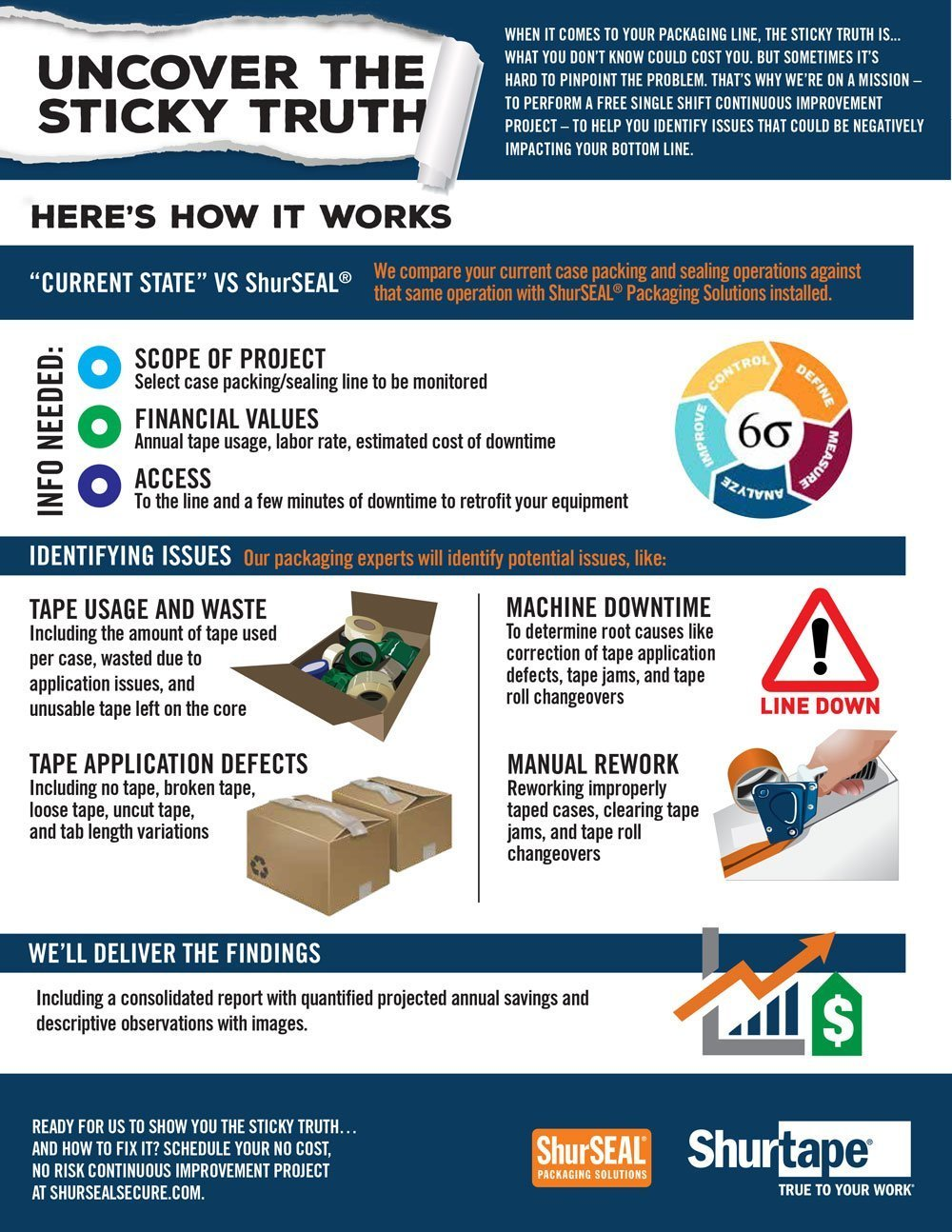 SSCI_Infographic_031819